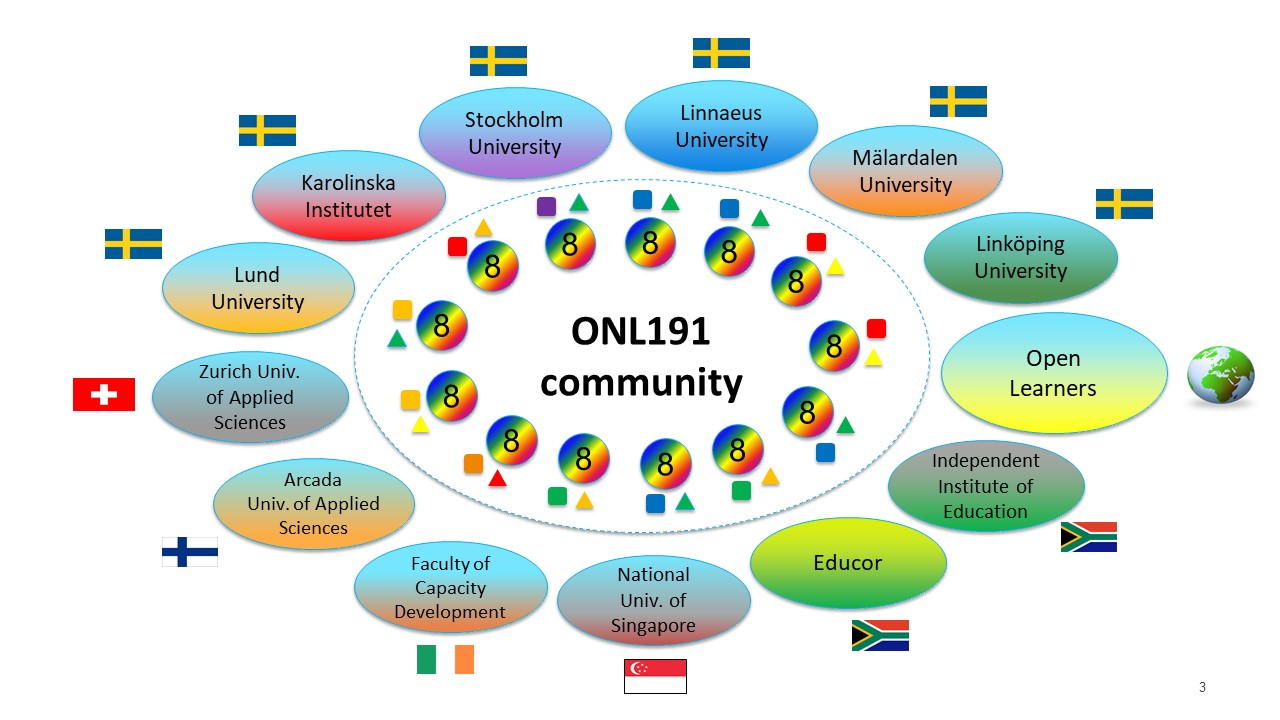 The ONL partner network and ways of participating