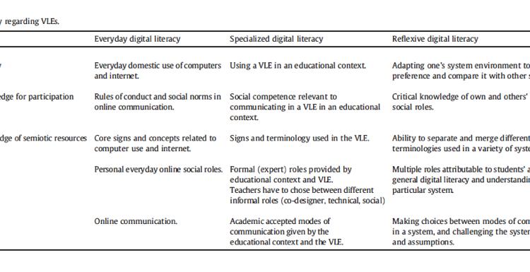 registers-of-digital-literacy.png