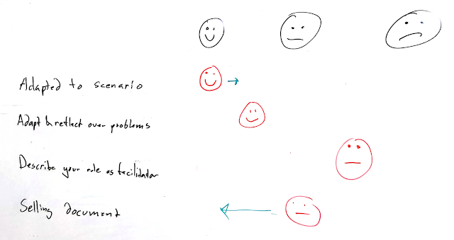 Smiley-scale.png