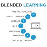 blended_learning1.jpg