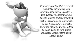 reflective-practice-collaboration-and-stakeholder-communication-4-638-1.jpg