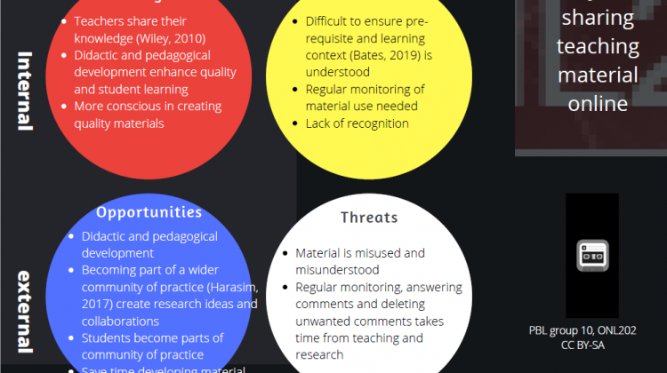 swot-sharing-teaching-material-online.png
