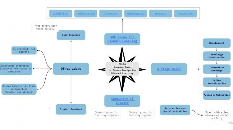 compass-rose-learning_hu82058f3339dadd06fd0fb0ac9edc4400_150632_2000x2000_fit_q90_lanczos.jpg