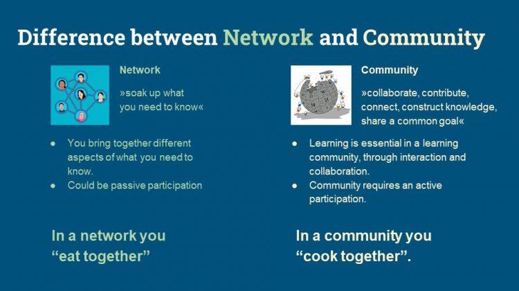 diff-network-community_hucf9649b6d163c10adaea5b93f042eba2_94042_2000x2000_fit_q90_lanczos.jpg