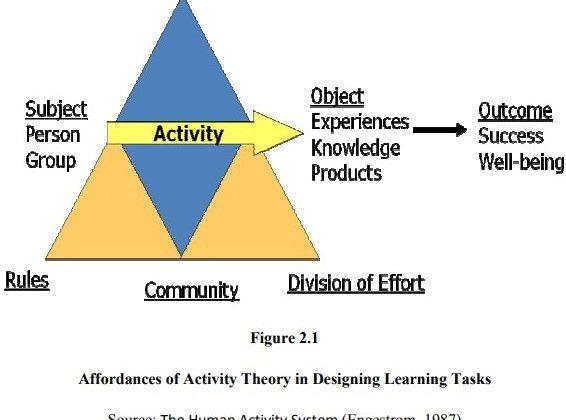 activity-theory-1.jpg