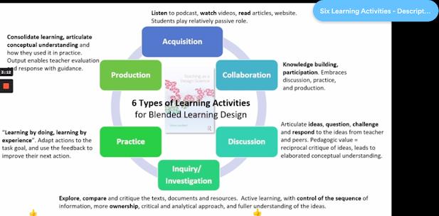 62Blearning2Bactivitis.png
