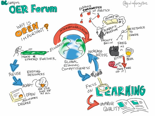 Topic 2. Open Learning – Sharing and Openness – onl162choqueolsson