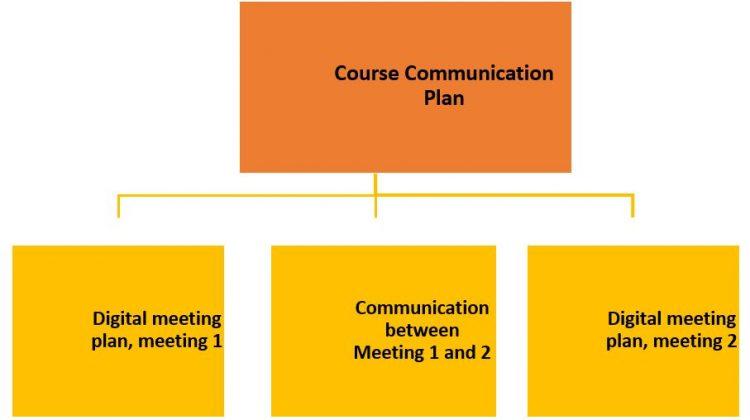 Communication-plan.jpg