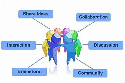 Cooperative Learning – Planning and Implementation