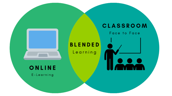 Blended Learning Courses - BCM Institute