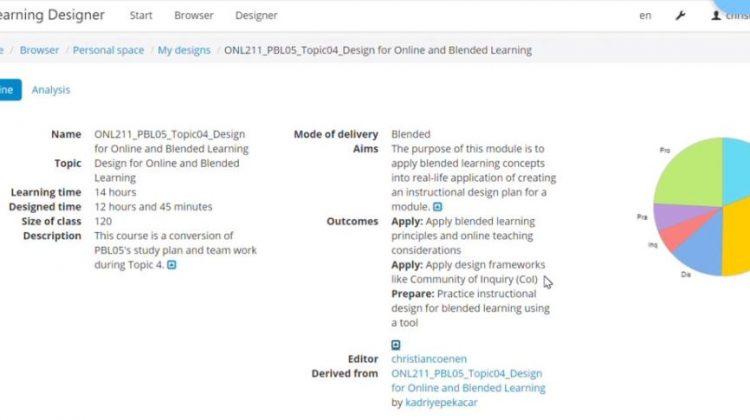 learningdesigner_topic4_1.jpg